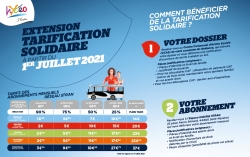 STRAN : EXTENSION DE LA TARIFICATION SOLIDAIRE